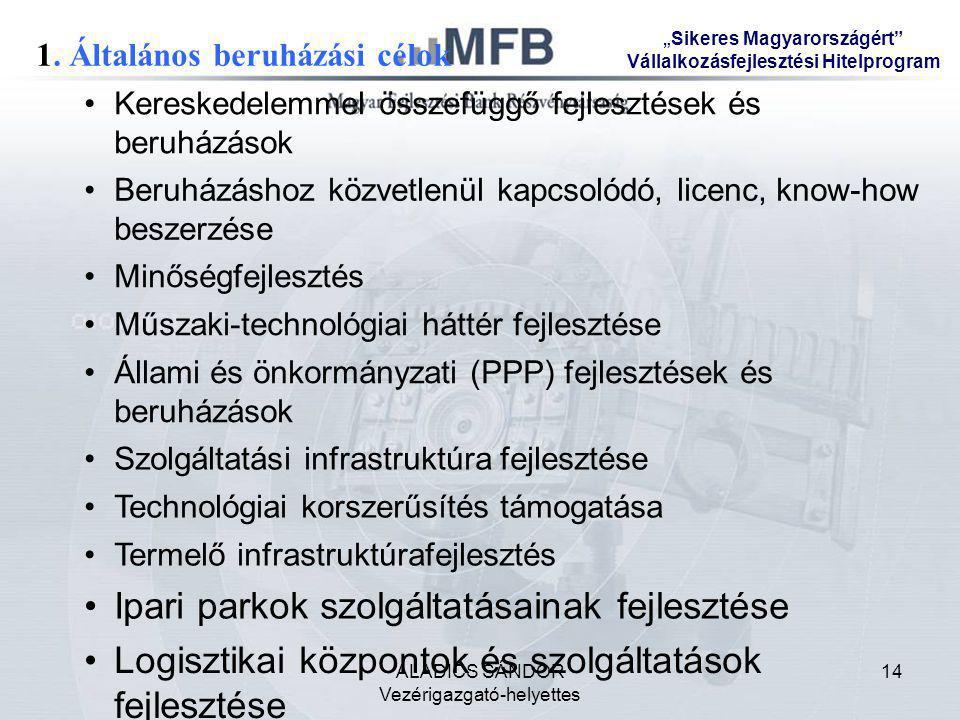 """""""Sikeres Magyarországért Vállalkozásfejlesztési Hitelprogram"""