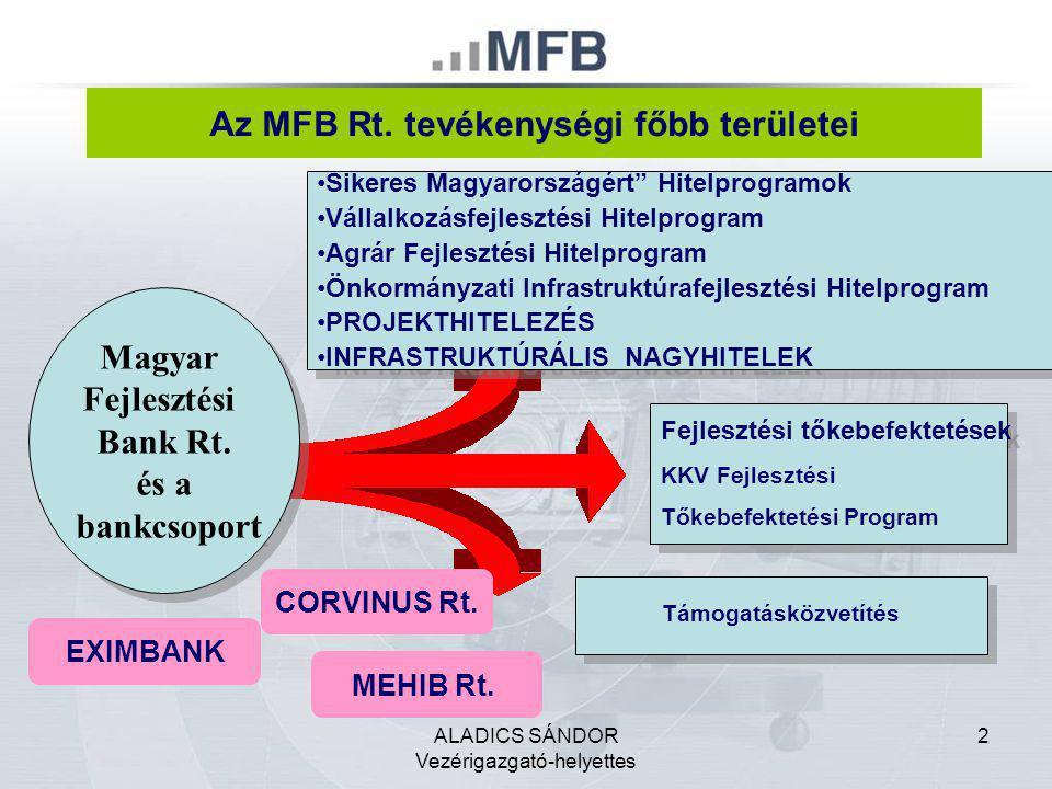 Az MFB Rt. tevékenységi főbb területei