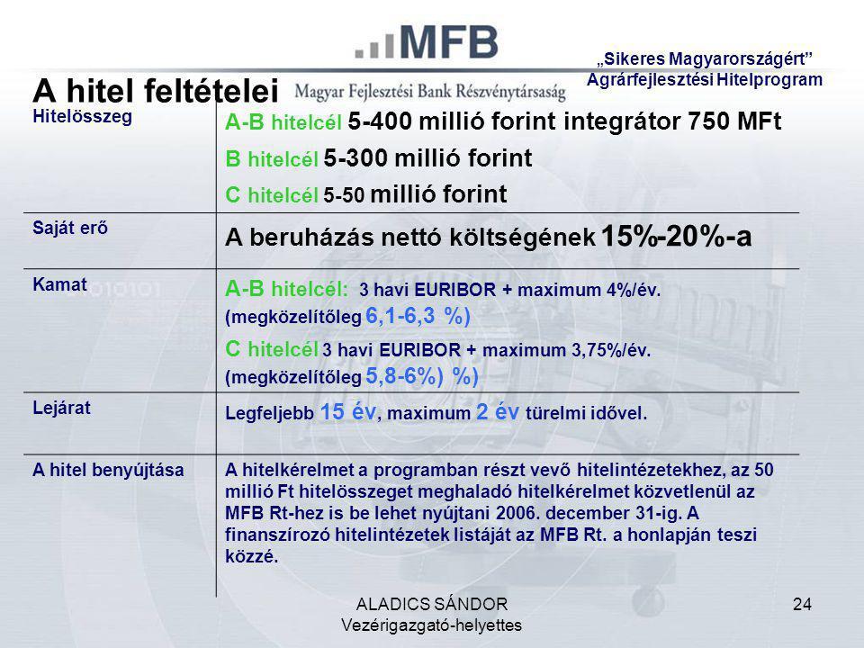 """""""Sikeres Magyarországért Agrárfejlesztési Hitelprogram"""