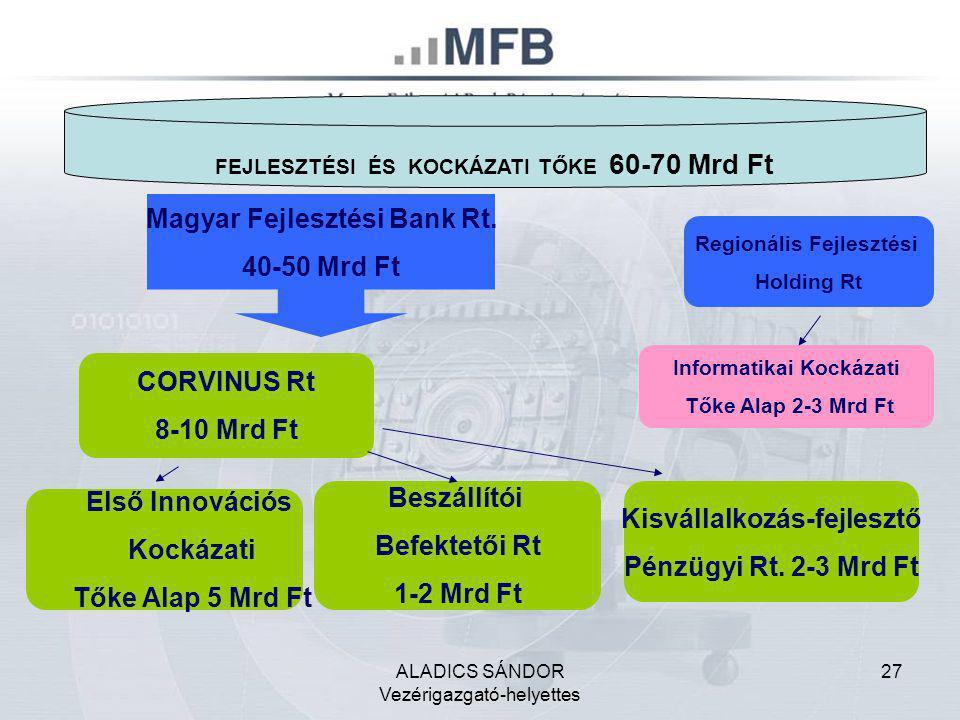 Magyar Fejlesztési Bank Rt. 40-50 Mrd Ft