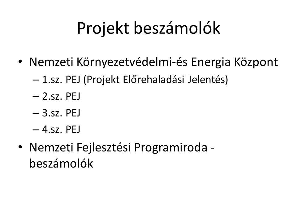 Projekt beszámolók Nemzeti Környezetvédelmi-és Energia Központ