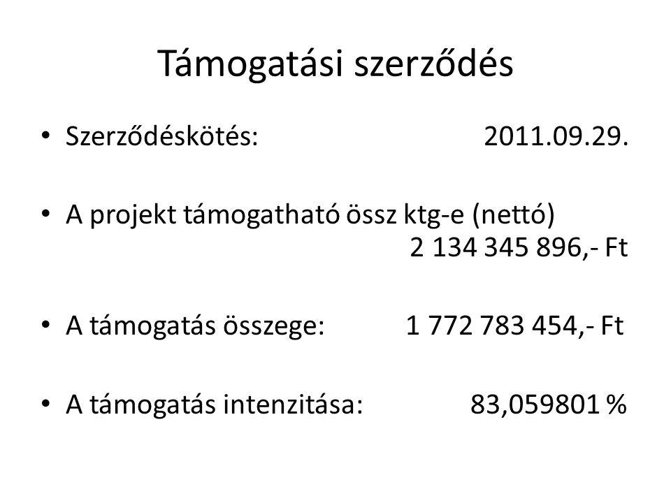 Támogatási szerződés Szerződéskötés: 2011.09.29.
