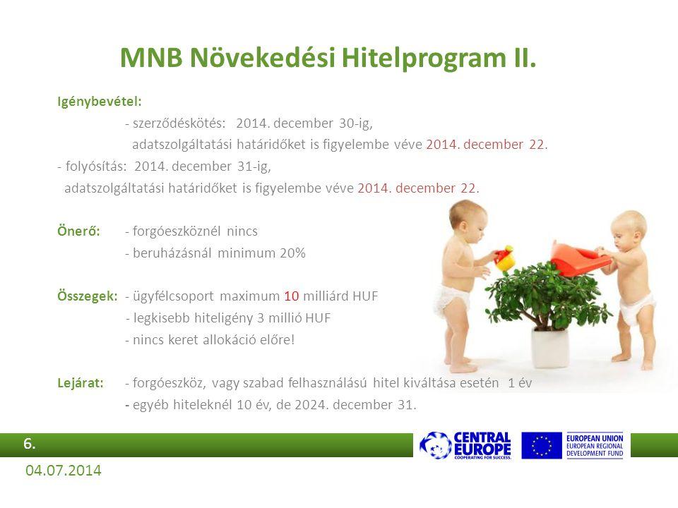 MNB Növekedési Hitelprogram II.
