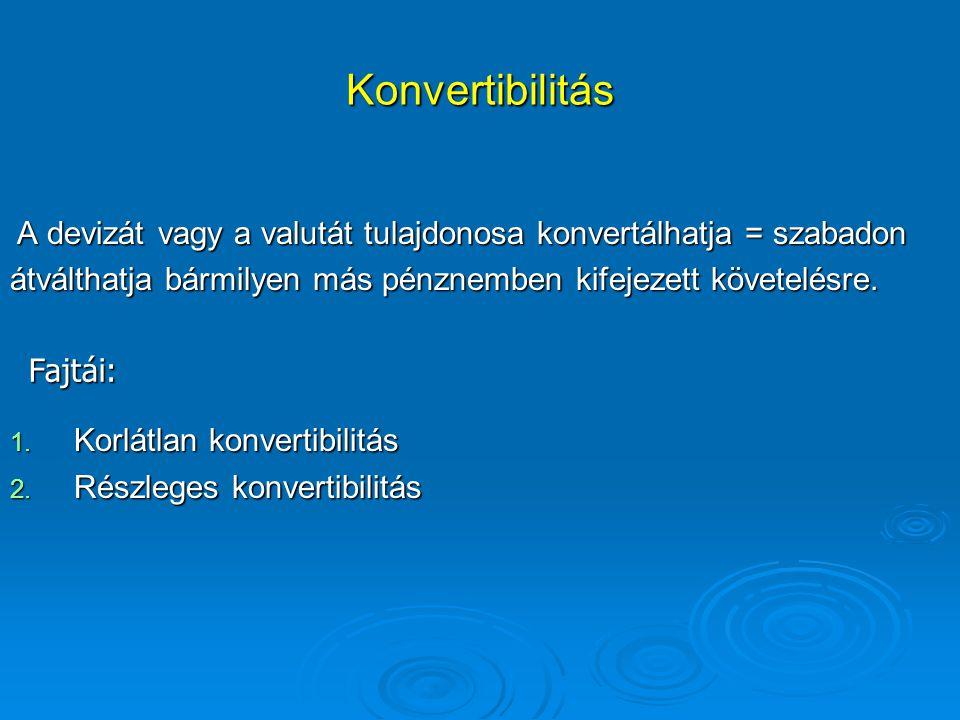 Konvertibilitás A devizát vagy a valutát tulajdonosa konvertálhatja = szabadon. átválthatja bármilyen más pénznemben kifejezett követelésre.