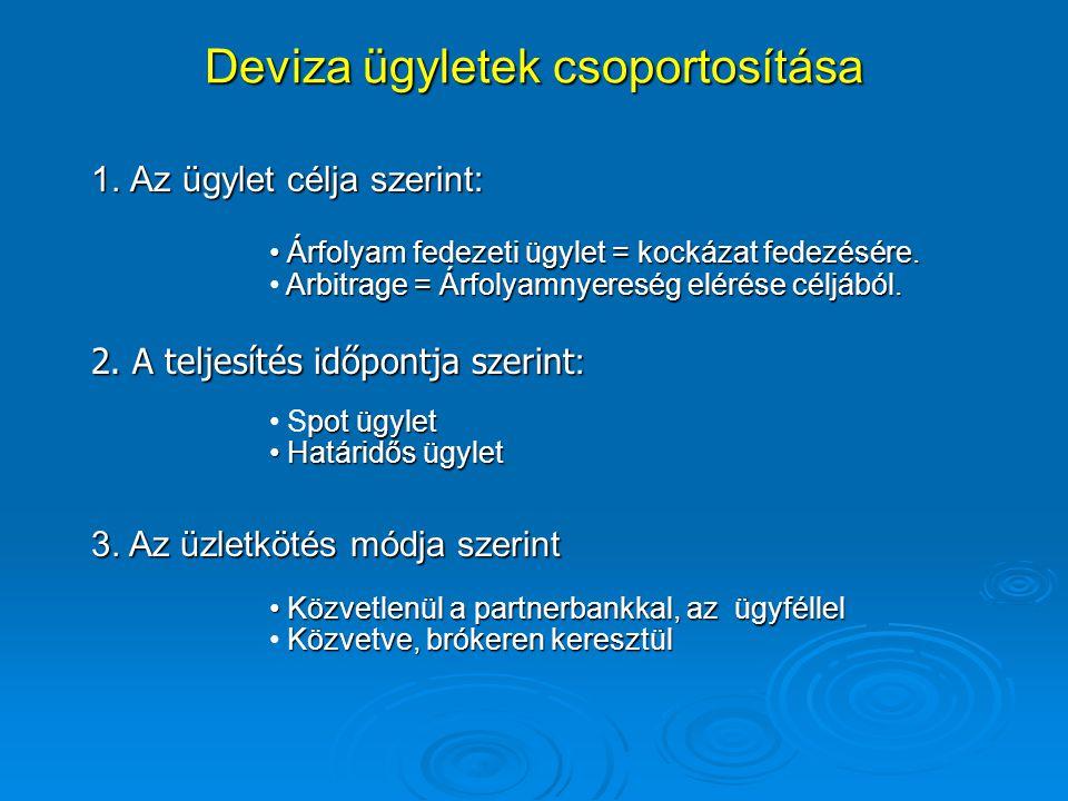 Deviza ügyletek csoportosítása