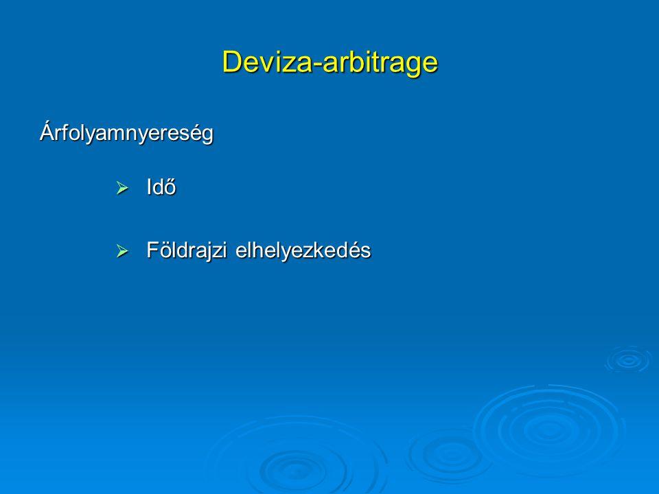 Deviza-arbitrage Árfolyamnyereség Idő Földrajzi elhelyezkedés