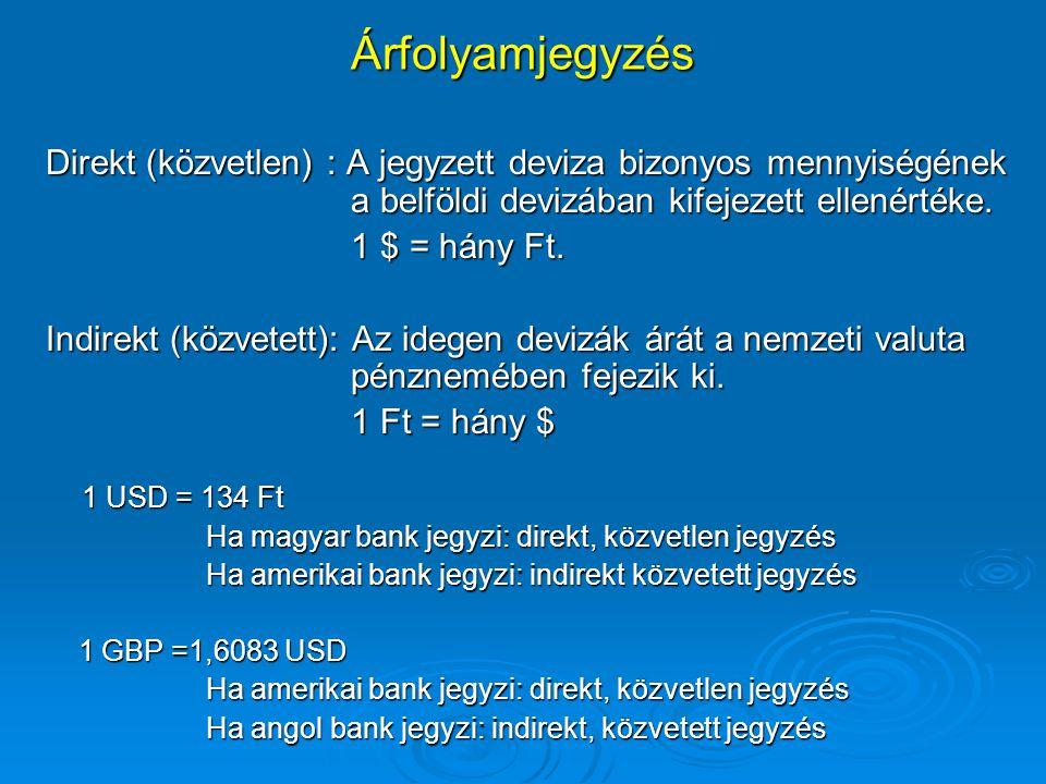 Árfolyamjegyzés Direkt (közvetlen) : A jegyzett deviza bizonyos mennyiségének a belföldi devizában kifejezett ellenértéke.