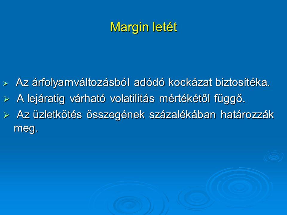 Margin letét A lejáratig várható volatilitás mértékétől függő.
