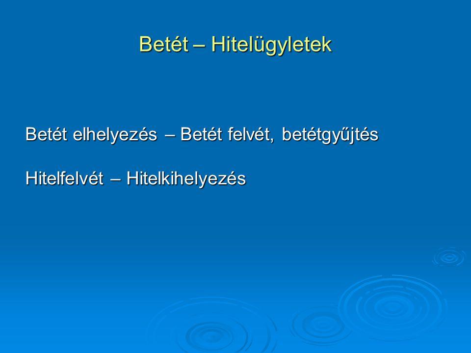 Betét – Hitelügyletek Betét elhelyezés – Betét felvét, betétgyűjtés