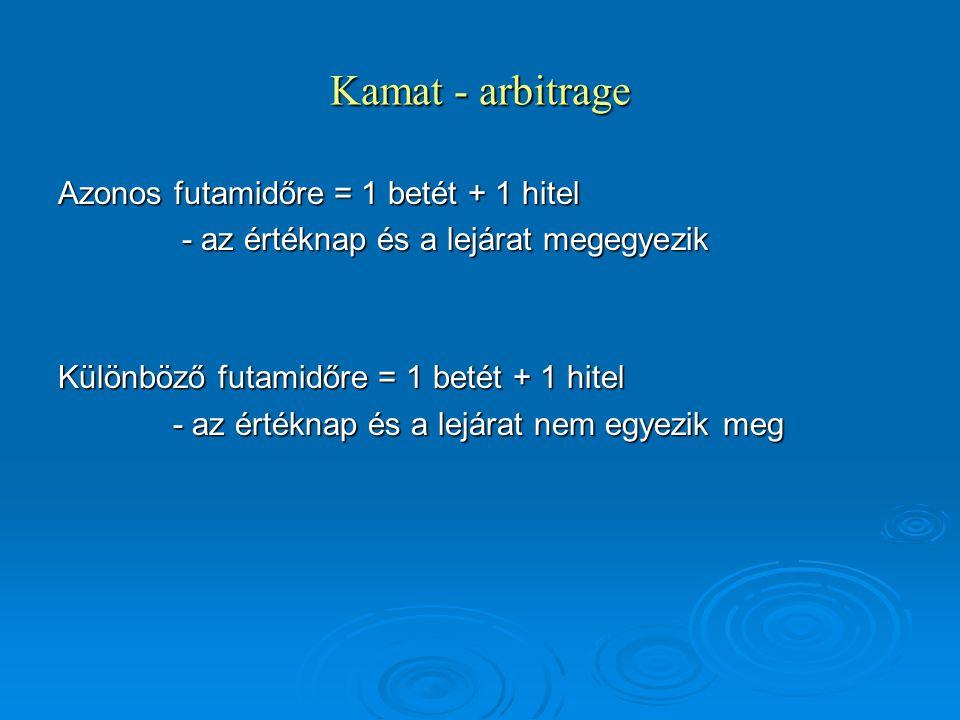 Kamat - arbitrage Azonos futamidőre = 1 betét + 1 hitel