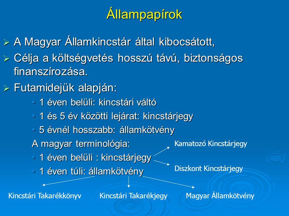 Állampapírok A Magyar Államkincstár által kibocsátott,