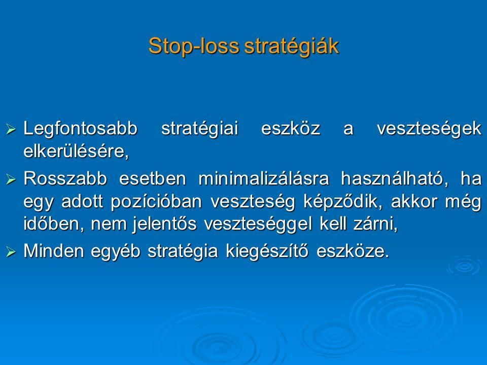 Stop-loss stratégiák Legfontosabb stratégiai eszköz a veszteségek elkerülésére,