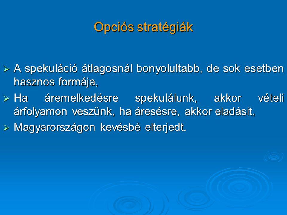 Opciós stratégiák A spekuláció átlagosnál bonyolultabb, de sok esetben hasznos formája,