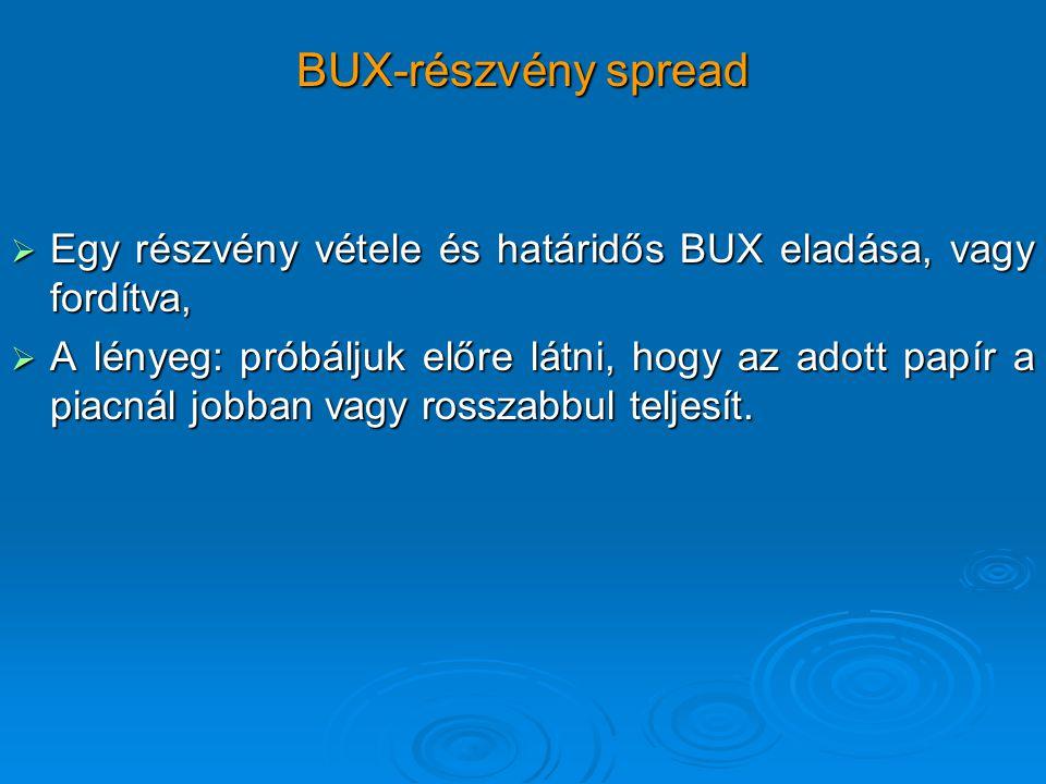 BUX-részvény spread Egy részvény vétele és határidős BUX eladása, vagy fordítva,