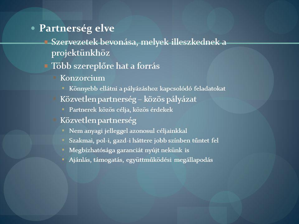 Partnerség elve Szervezetek bevonása, melyek illeszkednek a projektünkhöz. Több szereplőre hat a forrás.