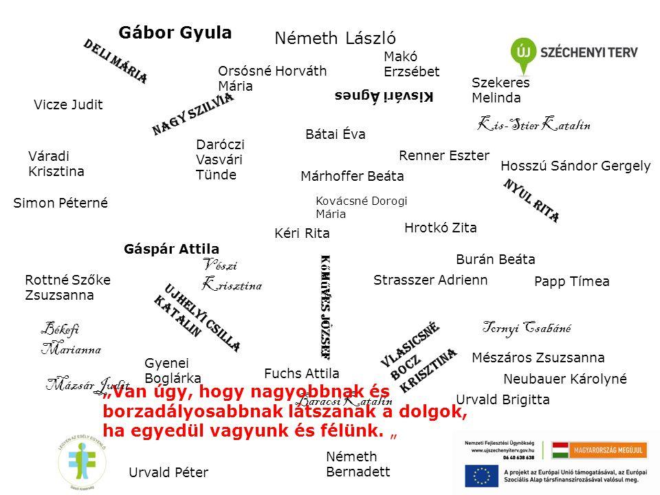 Gábor Gyula Németh László Kis-Stier Katalin Vészi Krisztina