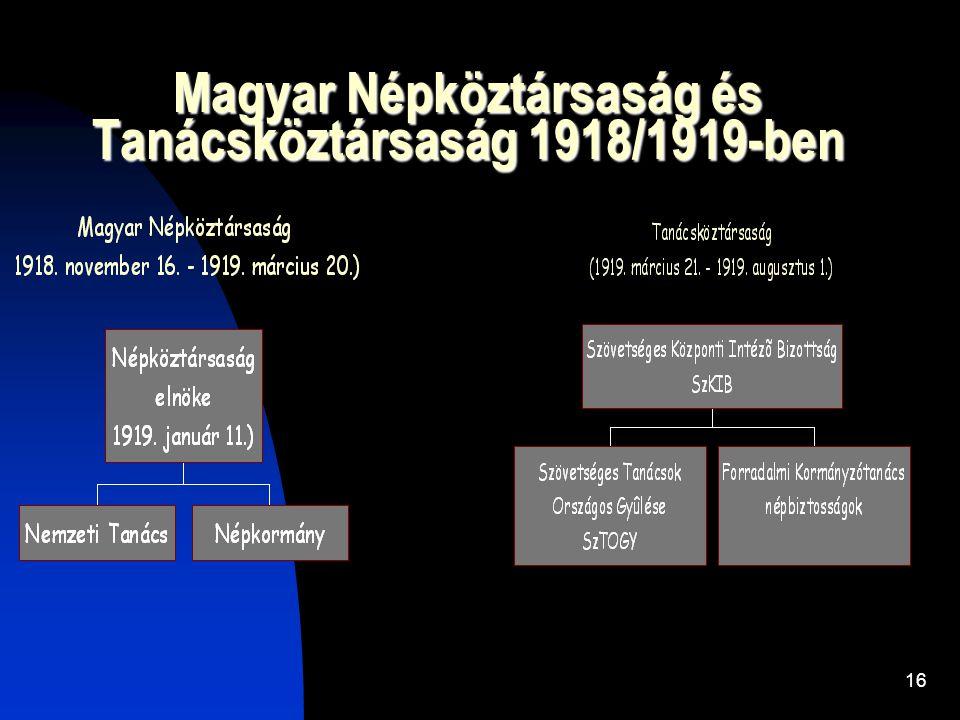 Magyar Népköztársaság és Tanácsköztársaság 1918/1919-ben
