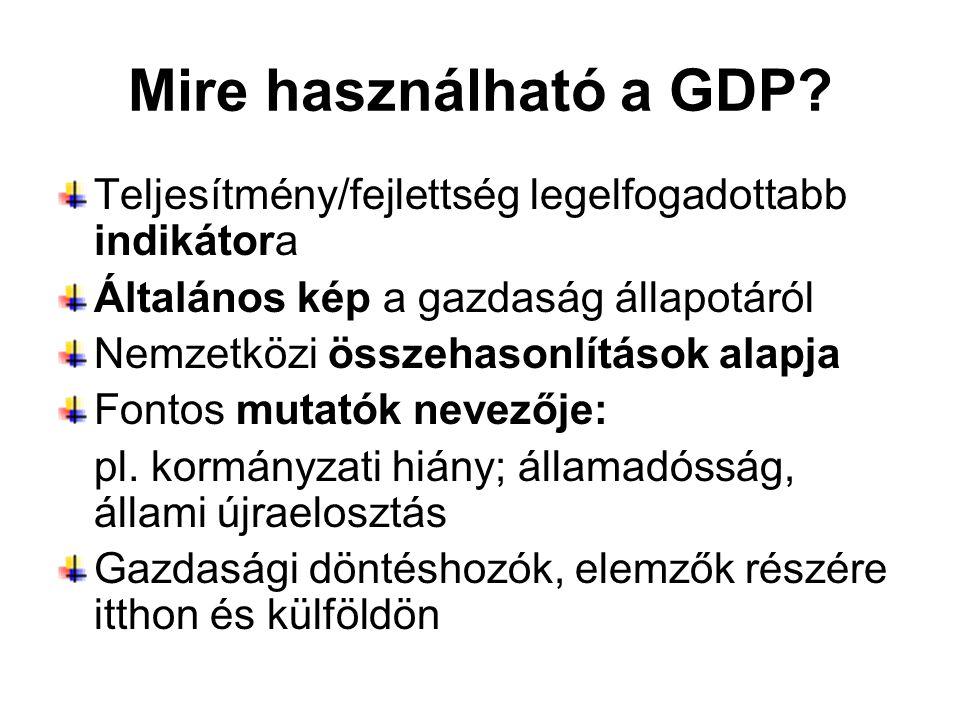 Mire használható a GDP Teljesítmény/fejlettség legelfogadottabb indikátora. Általános kép a gazdaság állapotáról.