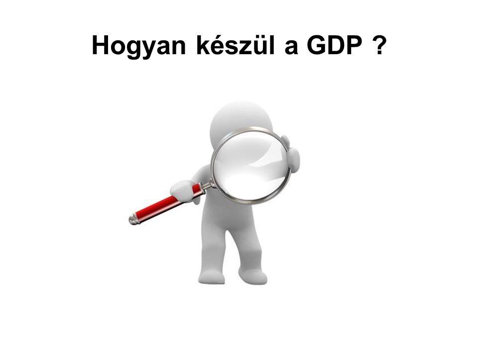 Hogyan készül a GDP
