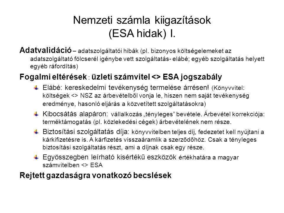 Nemzeti számla kiigazítások (ESA hidak) I.