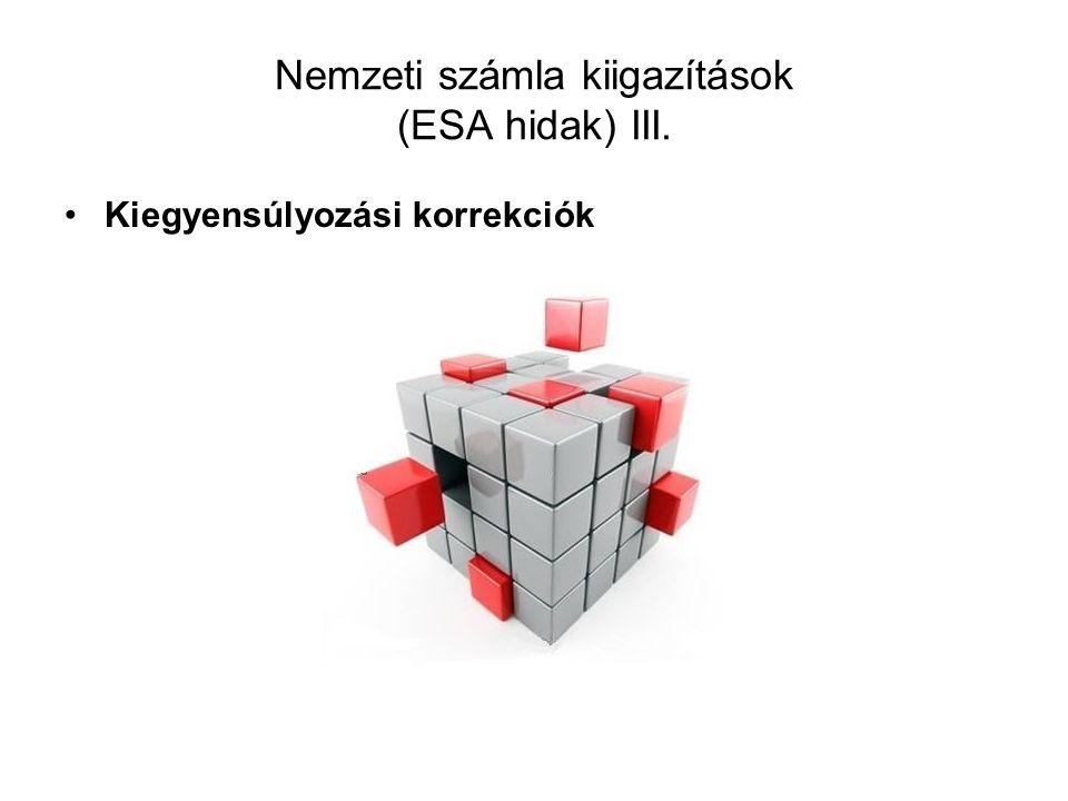 Nemzeti számla kiigazítások (ESA hidak) III.