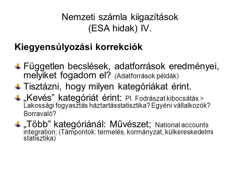 Nemzeti számla kiigazítások (ESA hidak) IV.