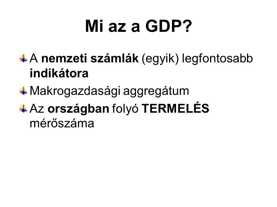 Mi az a GDP A nemzeti számlák (egyik) legfontosabb indikátora