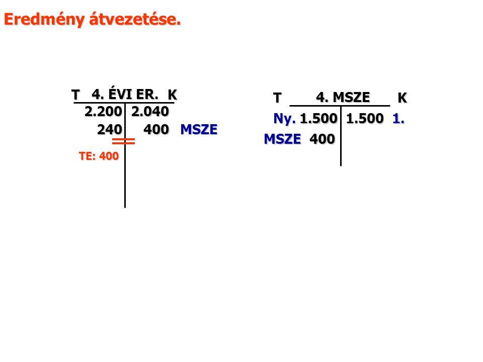 Eredmény átvezetése. T 4. ÉVI ER. K T 4. MSZE K 2.200 2.040 Ny. 1.500