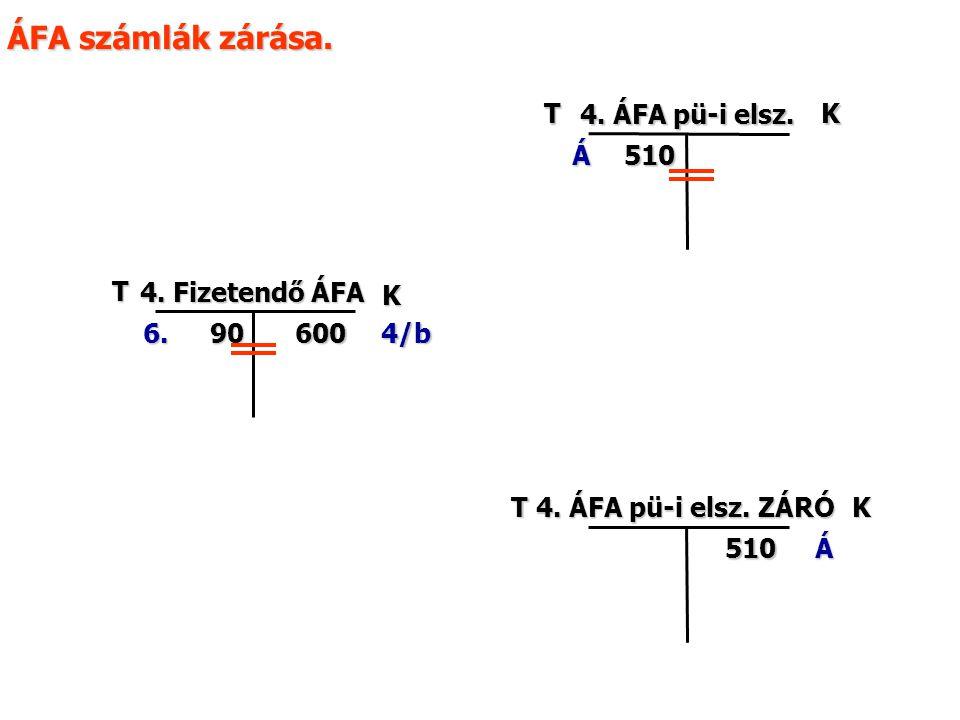 ÁFA számlák zárása. T 4. ÁFA pü-i elsz. K Á 510 T 4. Fizetendő ÁFA K