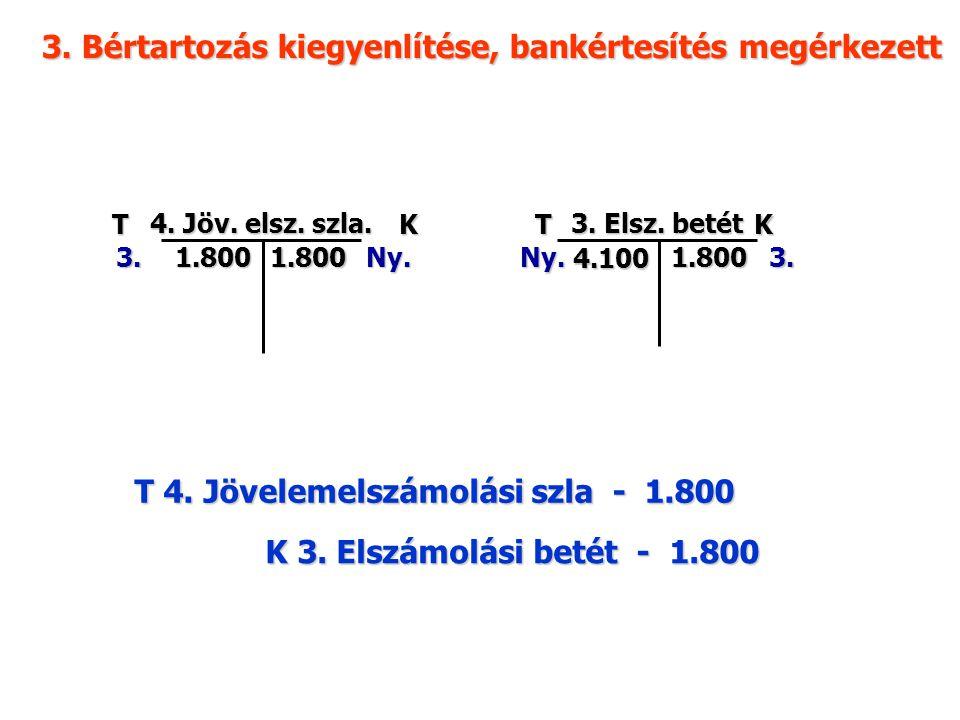 3. Bértartozás kiegyenlítése, bankértesítés megérkezett