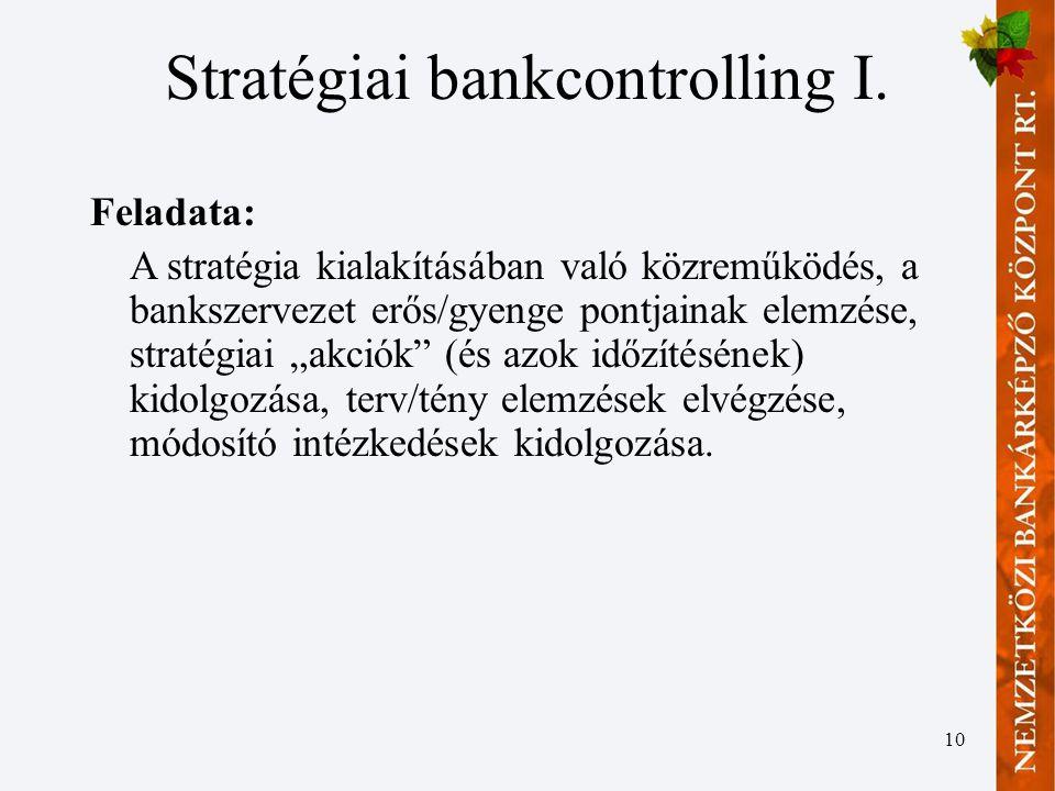 Stratégiai bankcontrolling I.