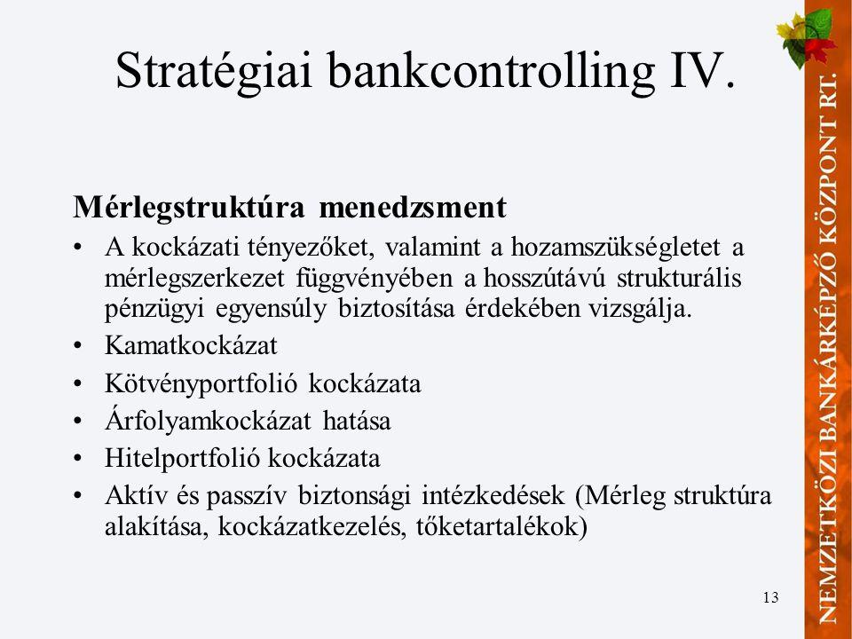 Stratégiai bankcontrolling IV.