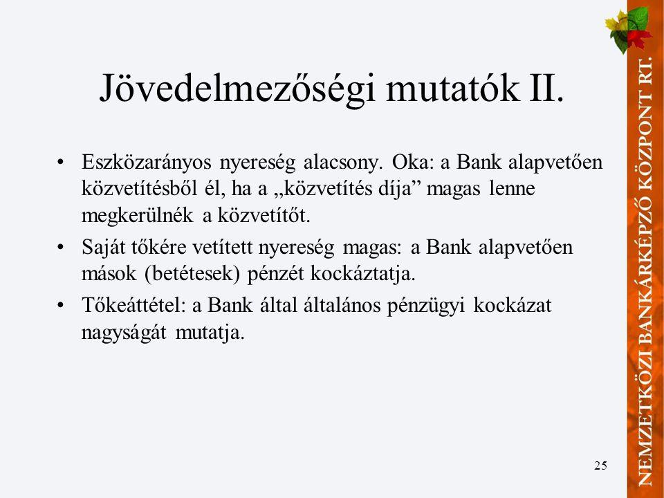 Jövedelmezőségi mutatók II.