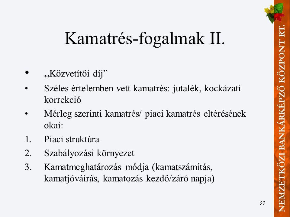 """Kamatrés-fogalmak II. """"Közvetítői díj"""