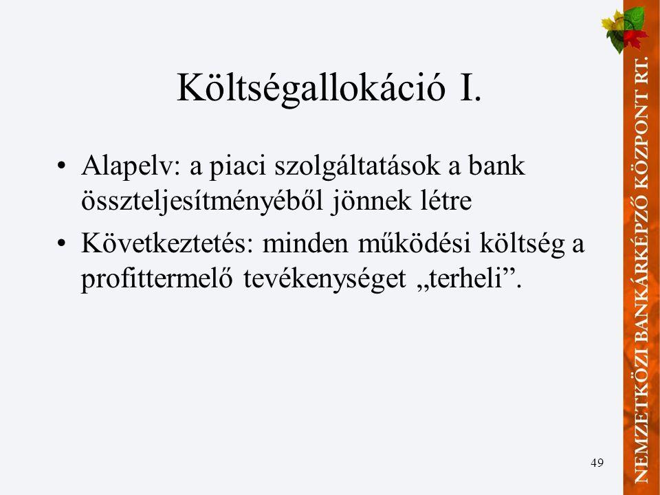 Költségallokáció I. Alapelv: a piaci szolgáltatások a bank összteljesítményéből jönnek létre.