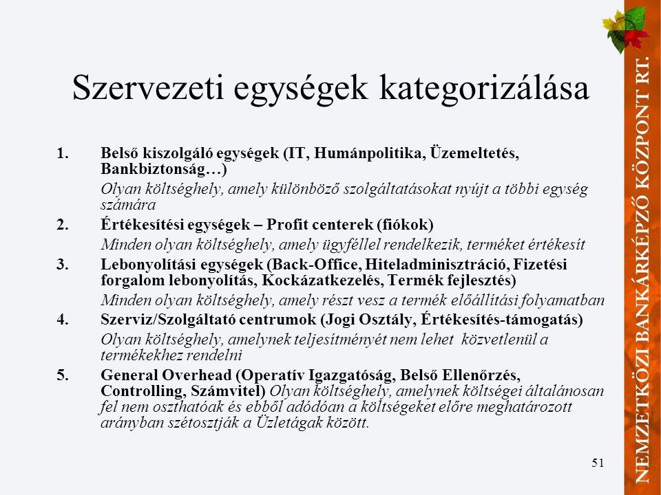 Szervezeti egységek kategorizálása