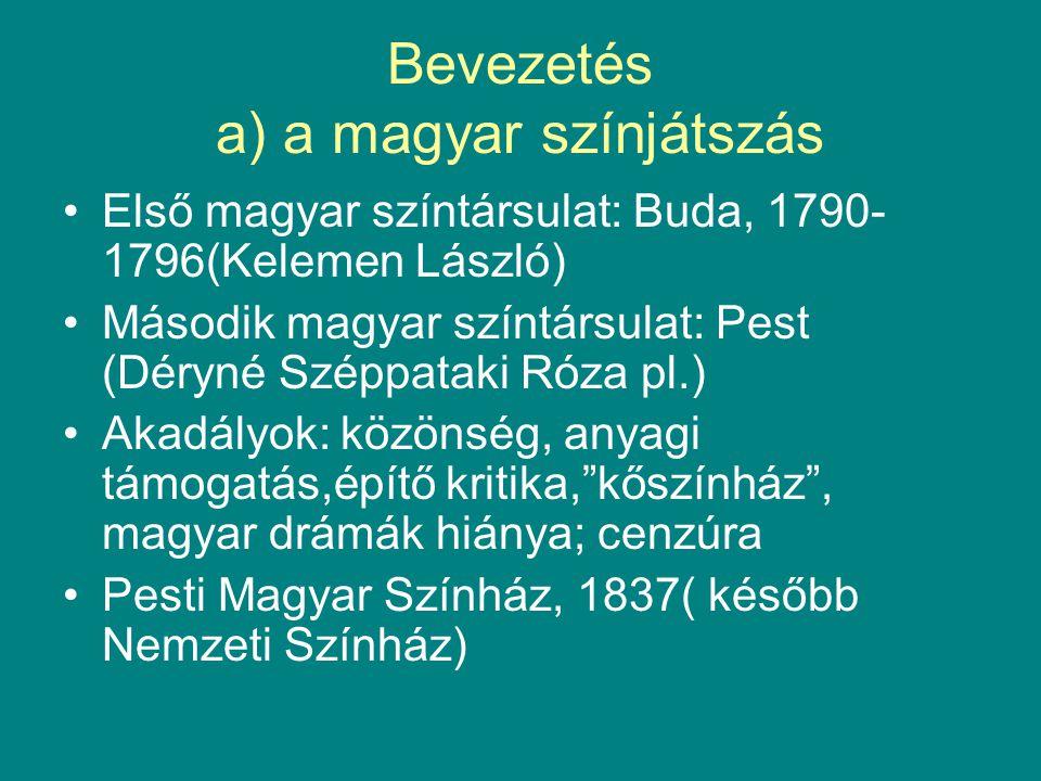 Bevezetés a) a magyar színjátszás