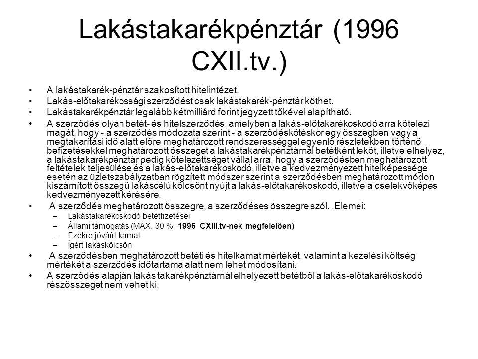 Lakástakarékpénztár (1996 CXII.tv.)