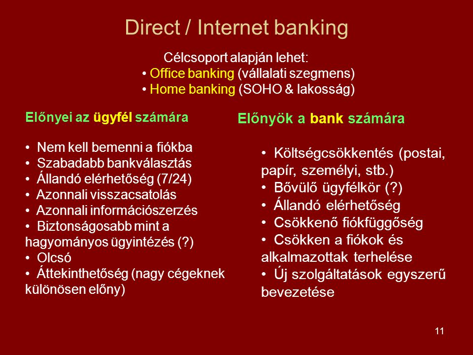 Direct / Internet banking