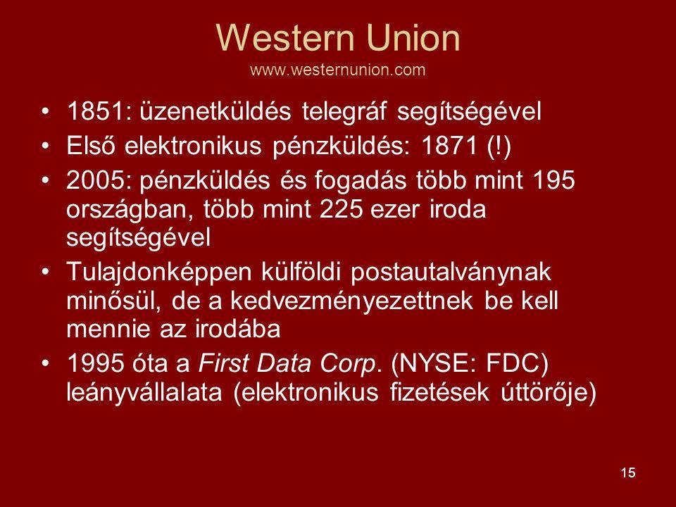 Western Union www.westernunion.com