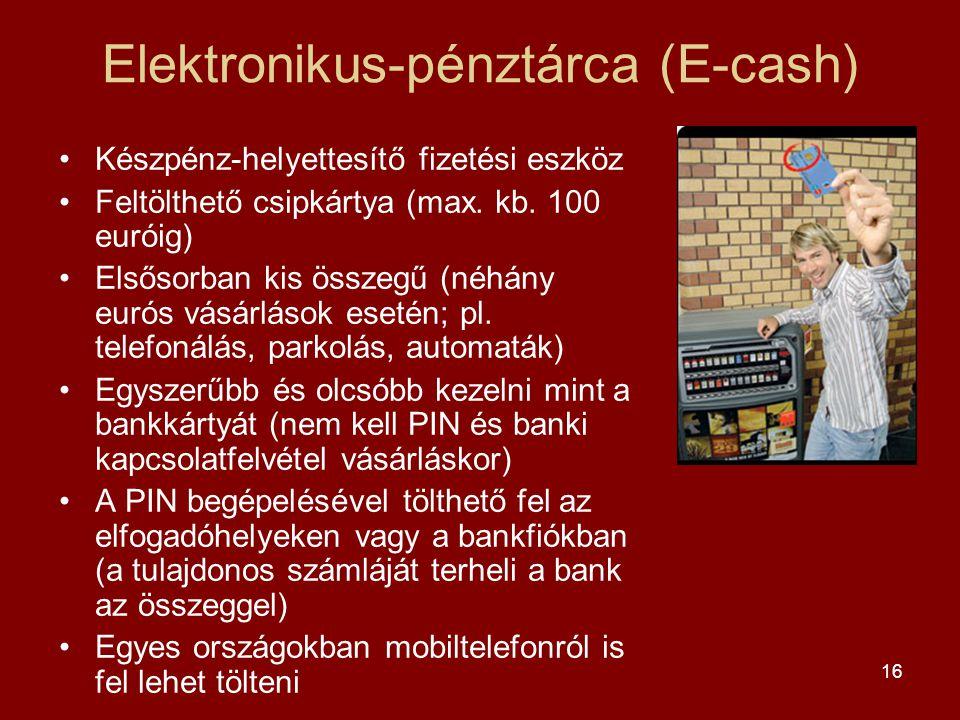 Elektronikus-pénztárca (E-cash)