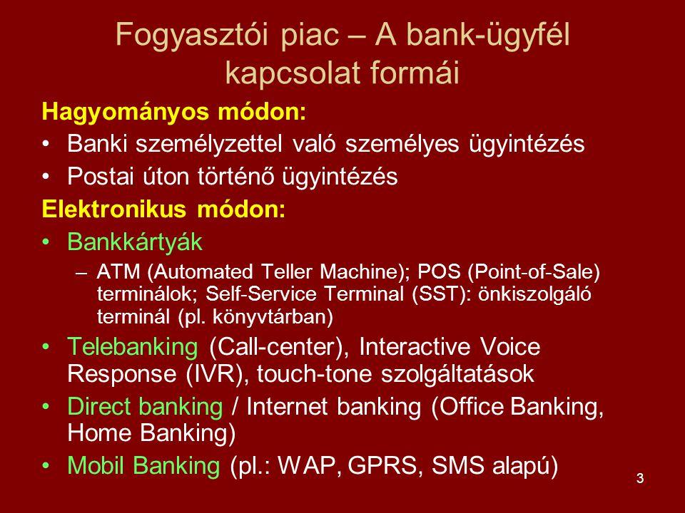 Fogyasztói piac – A bank-ügyfél kapcsolat formái