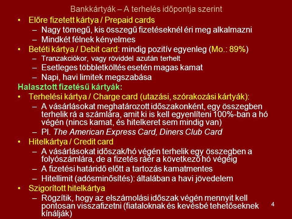 Bankkártyák – A terhelés időpontja szerint