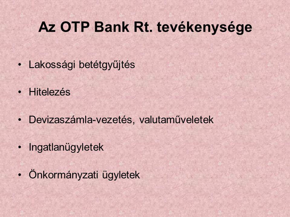 Az OTP Bank Rt. tevékenysége