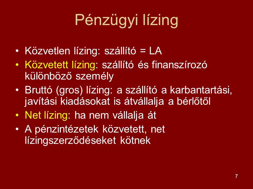 Pénzügyi lízing Közvetlen lízing: szállító = LA