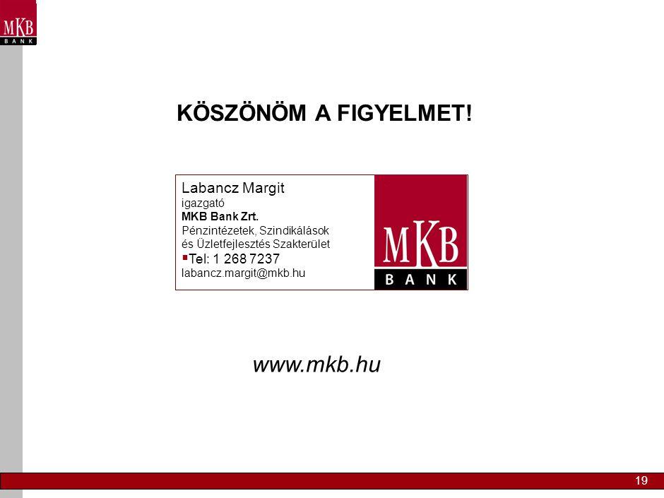 KÖSZÖNÖM A FIGYELMET! www.mkb.hu Labancz Margit Tel: 1 268 7237