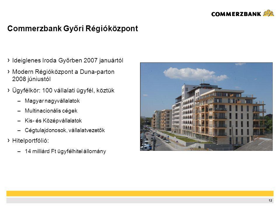 Vállalati Banki Profil, Értékeink