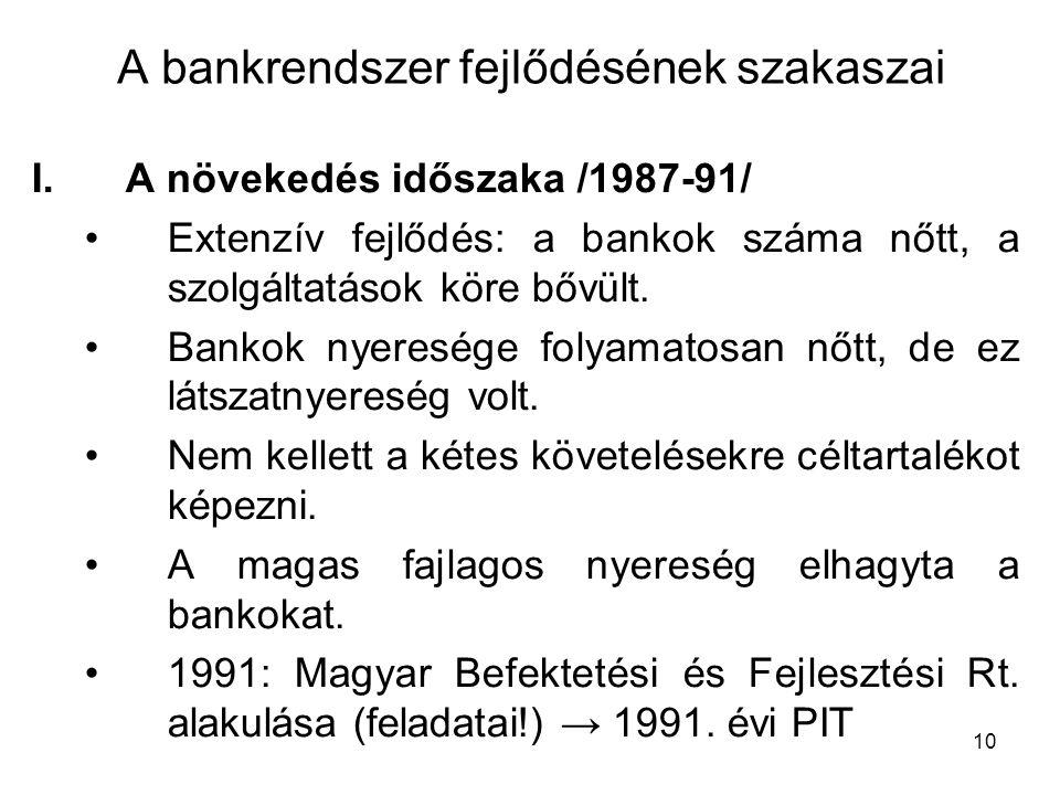 A bankrendszer fejlődésének szakaszai