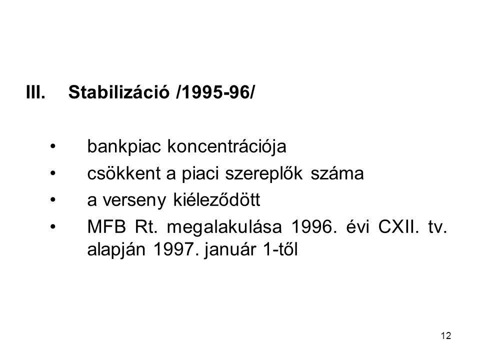 Stabilizáció /1995-96/ bankpiac koncentrációja. csökkent a piaci szereplők száma. a verseny kiéleződött.