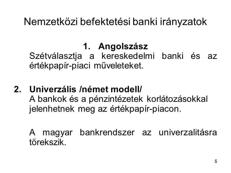 Nemzetközi befektetési banki irányzatok